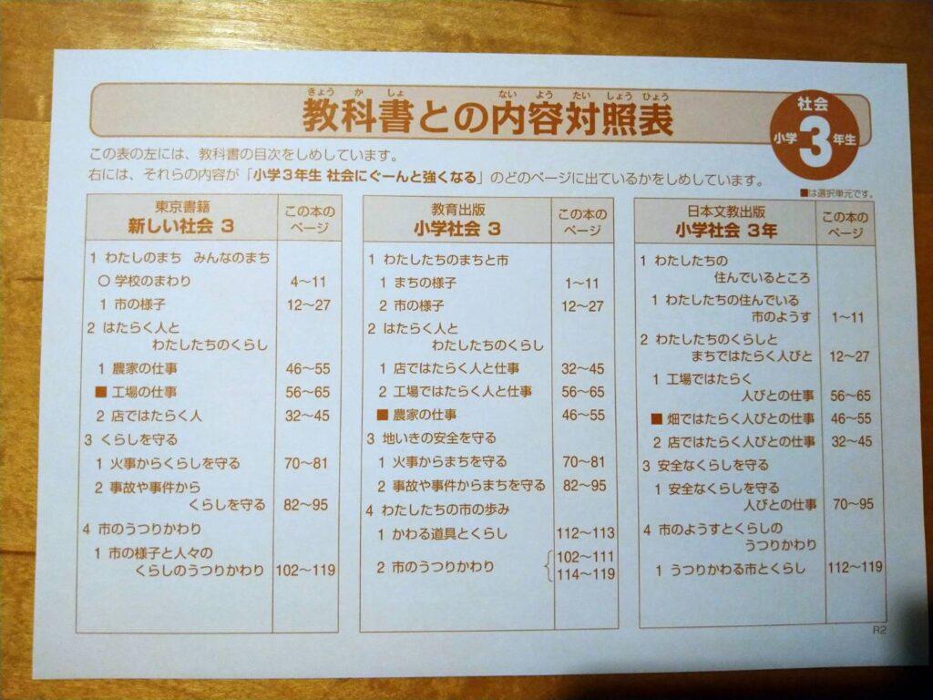くもんの集中学習【小学3年生社会】対応教科書